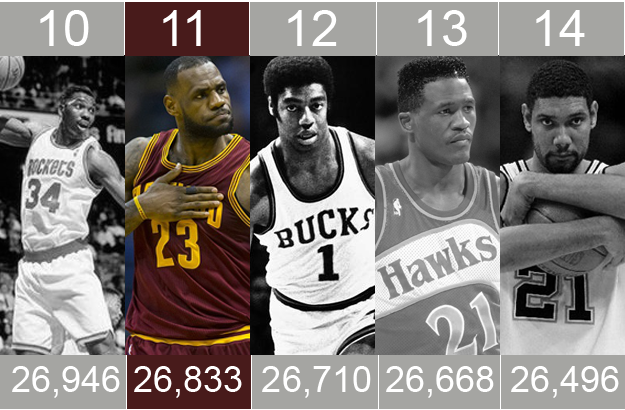 scorers2_2016