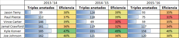 triples.PNG