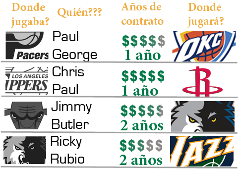 FreeAgency2017_trades copia.png